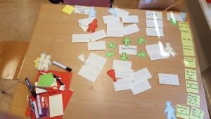 Utvärdering och samtal kring projektet