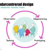 Användarcentrerad design2